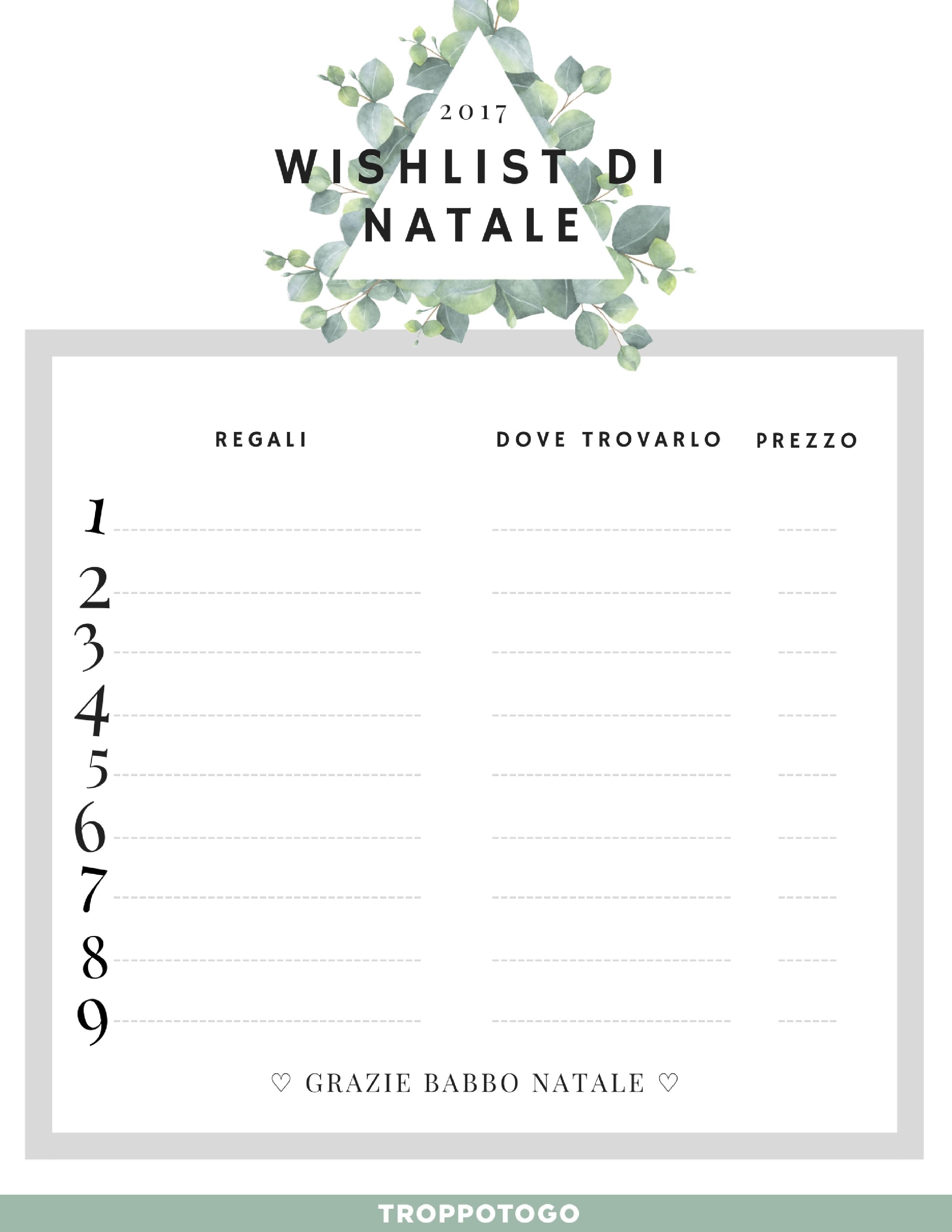 Lista Regali Natale.La Tua Personale Wishlist Per I Regali Di Natale Su Troppotogo