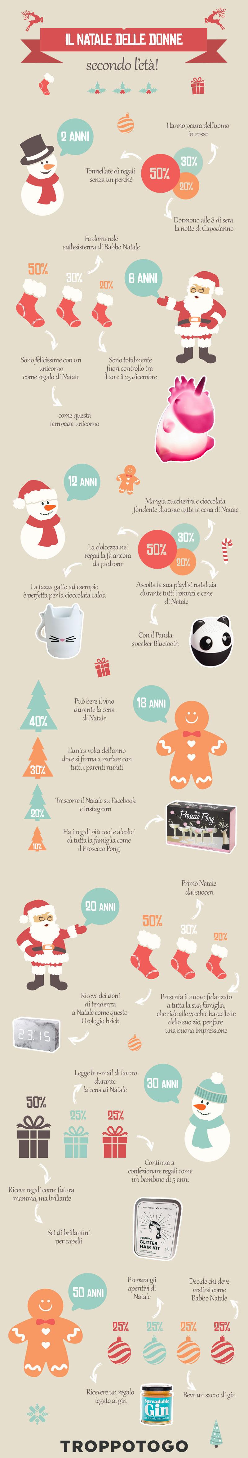 infografica natale donna