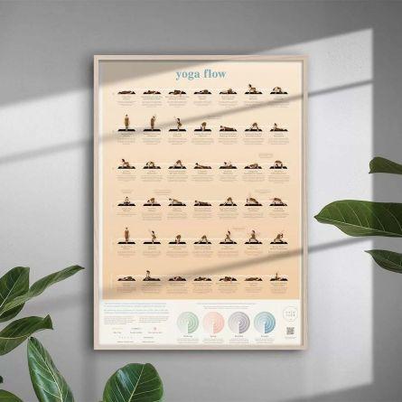Poster con Posizioni Yoga