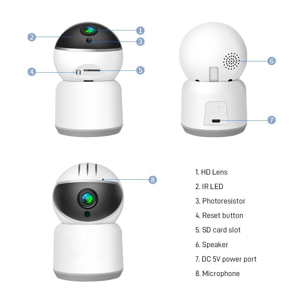 Telecamera Wireless WiFi per la Casa