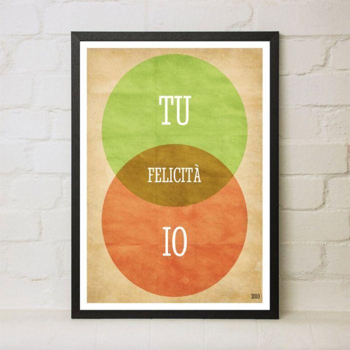 Poster Personalizzato Diagramma Di Venn