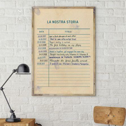 Poster Personalizzabile La Nostra Storia