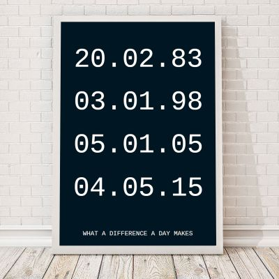 Regali per coppia - Date Importanti – Poster Personalizzabile