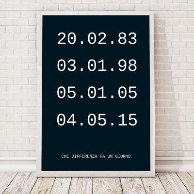 Idee regalo genitori - Date Importanti – Poster Personalizzabile
