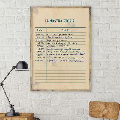 Poster - Poster Personalizzabile La Nostra Storia