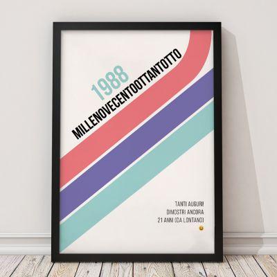 Poster di Compleanno Personalizzabile