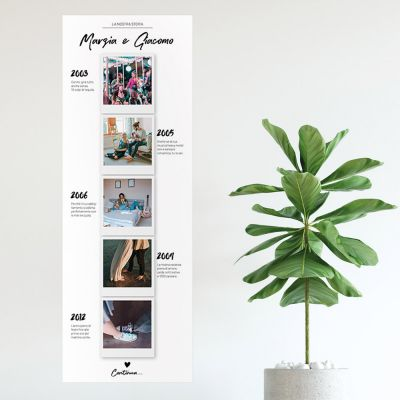 Decorazione - Poster fotografico personalizzabile La nostra storia