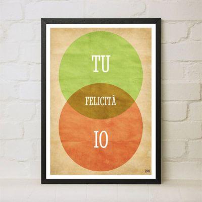 Regali 18 anni - Poster Personalizzato Diagramma Di Venn