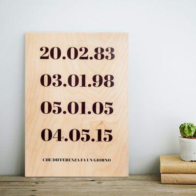 Regali per la Festa del Papà - Quadro in legno personalizzabile – date importanti
