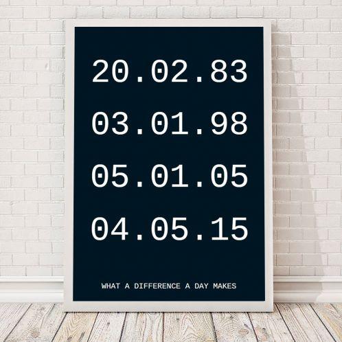 Date Importanti – Poster Personalizzabile